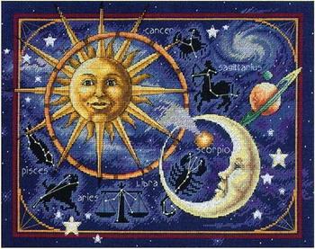 Horoskopi sipas karakterit Zodiac-astrology