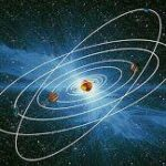 planets orbit