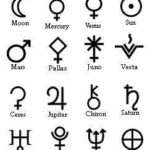 The Glyphs Of The Signs And Planets