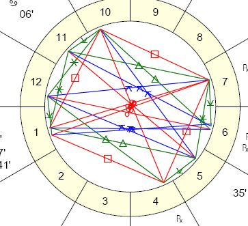 The Truth About Living With A Grand Cross Elsaelsa