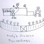Divorcing For The Wrong Reasons