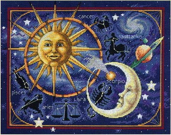 1 Year Of Transits To Your Natal (or Progressed Chart), With Interpretations – $12!