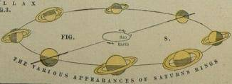 saturn phases