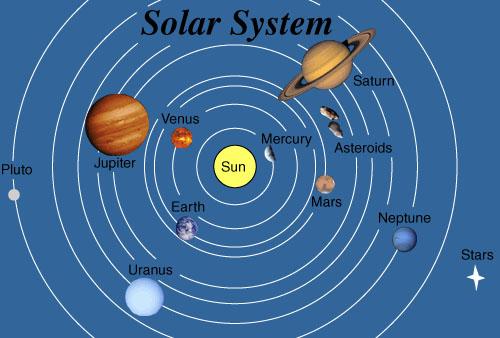 Crash Course In Astrology | ElsaElsa