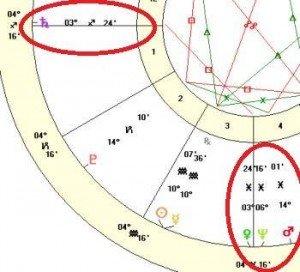 Venus square saturn chart