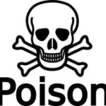 Has Your Mind Been Poisoned?