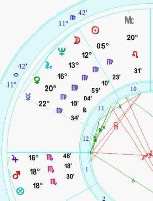 stellium in Virgo