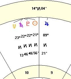 February 2019: Prelude To The January 2020 Saturn Pluto Conjunction