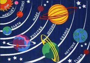 planets zodiac