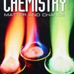 Couple Has Great Chemistry – Breaks Up Anyway