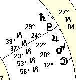 capricorn stellium march 2020