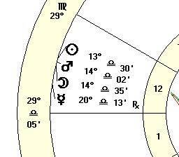 Libra stellium with Mars
