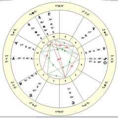 venus square Jupiter
